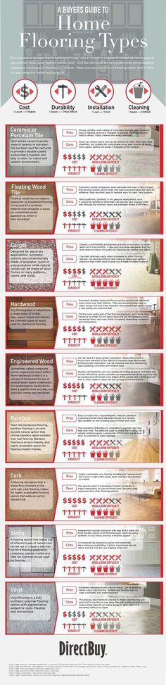 Deciding Between Flooring  Be Your Own Interior Designer With These Infographics • Page 6 of 10 • BoredBug