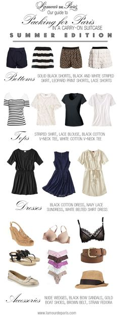 Travel Tips for Packing in a carry-on case ::: black, white, navy blue and beige