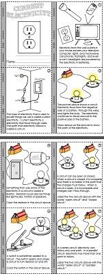 Check out this mini book on electricity!