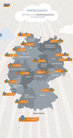 Wie hoch ist die Darlehnssumme in Deutschland? #Immobilienkauf #Immobilien #Darlehen #Finanzierung #Haus #Deutschland #Bundeslaender #Immobilienscout24 Immobilienmakler in Hannover: arthax-immobilien.de