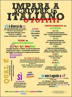 writing Italian correctly