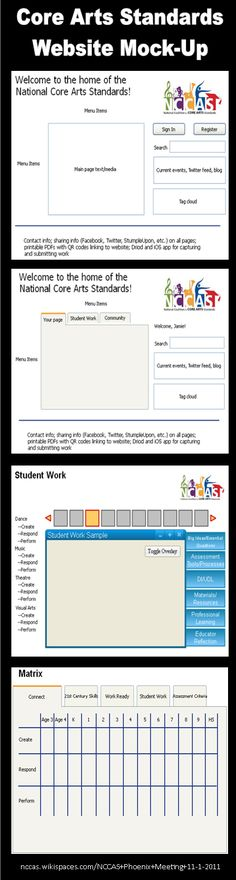 National Common Core Arts Standards: website mock up and framework