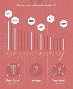 First things first: It's not you! All sizes are NOT created equally. A guide to vanity sizing. | 41 Insanely Helpful Style Charts Every Woman Needs Right Now