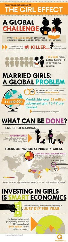 The Girl Effect    The infographic below was created by the Girl Effect which is a movement about leveraging the unique potential of adolescent girls to end poverty for themselves, their families and the world. It highlights the problem of child marriage which leads to pregnancy and childbirth which can be fatal for young girls not to mention damaging to a country's economy. #girl_effect #developing_country #early_pregnancy