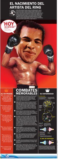 Recordamos al gran Muhammad Ali