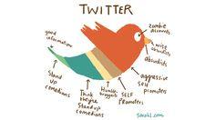 Gli utenti Twitter