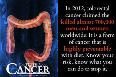 What can you to do prevent colon cancer? Colon cancer occurs when damaged cells develop in colon tissues. These are called polyp. Click on the image to know more about the symptoms of colon cancer.