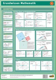 Mathematik Geometrie