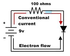 Introduction to DC Circuits | Electric Voltage and Current #Electronics #Physics #Science #STEM #MAKE #SkillsGap
