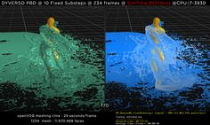 Making of RealFlow 2015 : Dyverso DancerComputer Graphics & Digital Art Community for Artist: Job, Tutorial, Art, Concept Art, Portfolio