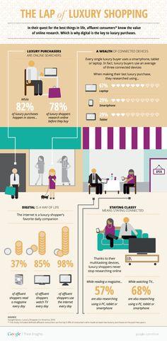 lap-luxury-shopping_infographics.pdf
