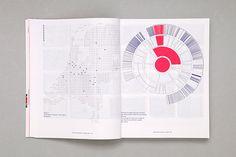 Mind Design - The Best Dutch Book Designs