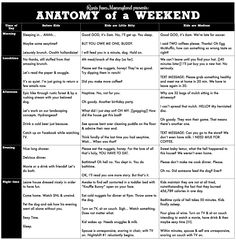 Anatomy of a Weekend, Before & After Kids