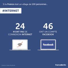 Infographie : et si la France n'était qu'un village de 100 personnes ? - Page 10