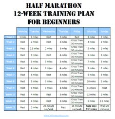 Half-Marathon 12-week training plan for beginners