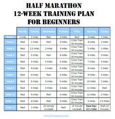Half-Marathon 12-week training plan for beginners