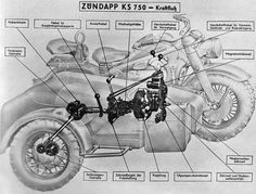 Croquis d'un side-car Zundapp KS 750.