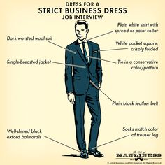 infographic : How to Dress for Every Type of Job Interview Big Man Suits, Suits You Sir, Mens Suits, Interview Outfit Men, Interview Suits, Interview Style, Big Men Fashion, Latest Mens Fashion, Fashion Fashion