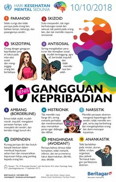 Perbaikan diri Hair Style Girl hair styles for girls with long hair Study Motivation Quotes, Poster Design, Knowledge Quotes, Self Reminder, Psychology Facts, Psychology Disorders, Personality Disorder, Health Education, Study Tips