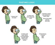 fasting logic #ramadan