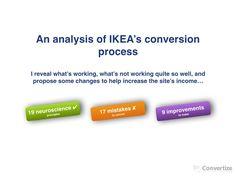 Neuroscience, Proposal, Conversation, Ikea, Positivity, Wellness, Proposals