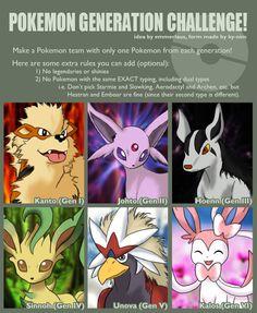 Team Gen Challenge Meme! by MegBeth on deviantART