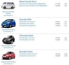 9 Best New Cars In India Images Car Ins Prices