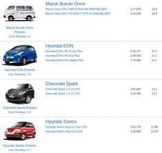2015 Chevrolet Spark AllStarAuto wwwallstarnorthcom  spark