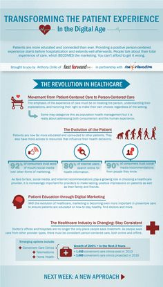 Patient exoerience is expanding - be sure to collaborate to get the right value for patients !