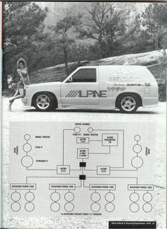 Alpine Audio, Alpine Car, Custom Car Audio, Custom Cars, Car Audio Installation, Subwoofer Box, Ford Excursion, Rockford Fosgate, Car Amplifier