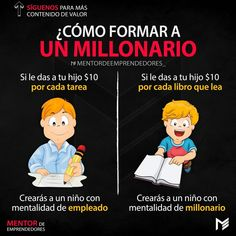Juan Federmaninvest Perfil Pinterest