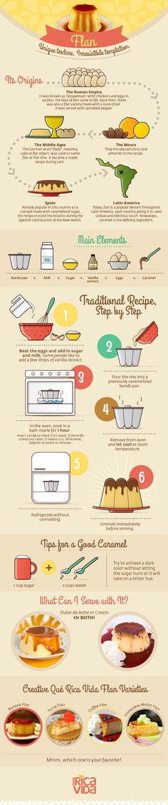 """A """"Flan-tastic"""" Treat #Infographic #Flan"""