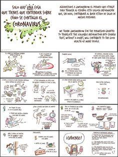 101 Mejores Imagenes De Coronaviruus En 2020 Higiene Ninos