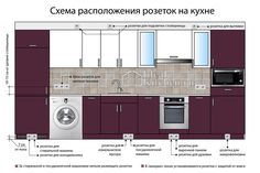 Освещение кухни — что важно знать и фото светильников на кухне One Wall Kitchen, Loft Kitchen, Eat In Kitchen, Kitchen Pantry, Kitchen Layout, Kitchen Interior, Kitchen Design, Installing Kitchen Cabinets, Kitchen Drawers