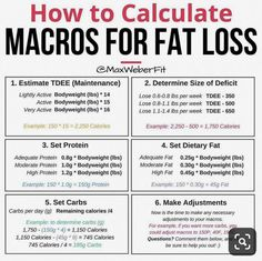 How To Calculate Macros For Fat Loss ? So youre looking to calculate your calories and macros huh? Well I think thats Weight Loss Plans, Weight Loss Program, Weight Loss Tips, Diet Food To Lose Weight, Ways To Lose Weight, Healthy Weight, Losing Weight, Macro Nutrition, Tomato Nutrition