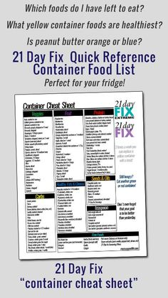This list of 21 Day Fix foods can be used as a cheat sheet for your containers or a 21 Day Fix shopping list!