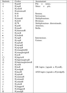 operatori_binari_comuni.jpg