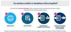 Użytek osobisty pozwala pożyczać i drukować e-booki - Antyradio.pl