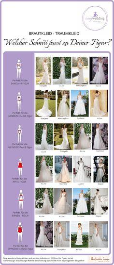 Welches Brautkleid passt zu deiner Figur? Easywedding Typberatung
