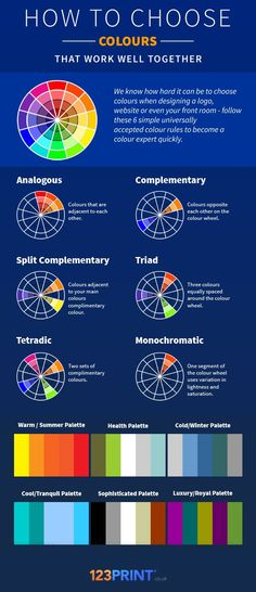 How To Choose Colours That Work Well Together – Infographic