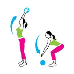 15-Minute Workout: Medicine Ball. Great workout for your core. Stronger core, better balance.