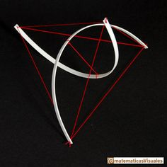 Volume of a tetrahedron: Tensegrity | matematicasVisuales