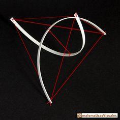 Resources: Building polyhedra | tensegrity: tetrahedron | matematicasVisuales