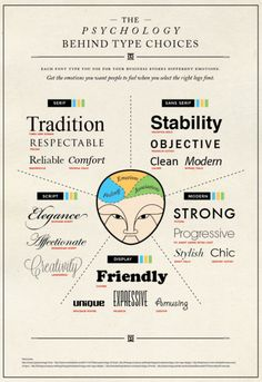 color theory font theory