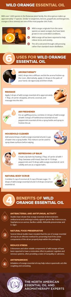 Wild Orange Essential Oil Uses & Benefits