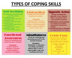 Everyone needs to have healthy coping skills especially those who are recovering from sort of addiction or trauma. Don't turn to substances, mediation, or illegal drugs. Here are lists of coping skills to help you recover and maintain the RIGHT way! Counseling Activities, Therapy Activities, School Counseling, Therapy Worksheets, Coping Skills Activities, Coping Skills List, Mental Health Activities, Group Activities, Trauma