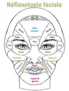 Shiatsu Massage – A Worldwide Popular Acupressure Treatment - Acupuncture Hut Acupuncture Benefits, Massage Benefits, Meditation Benefits, Reflexology Massage, Neck Massage, Facial Massage, Tai Chi, Clavicut, Lymphatic Drainage Massage