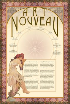 informative poster layouts - Google Search