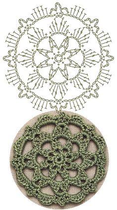 No 34 starburst medallion lace crochet motifs 스타버스트 모티브도안 Crochet Earrings Pattern, Crochet Motif Patterns, Crochet Diagram, Crochet Chart, Thread Crochet, Knitting Patterns, Crochet Circle Pattern, Crochet Stitch, Crochet Flowers