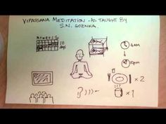Episode 1 of Meditation Minutes starts with a quick overview of the 10 day residential Vipassana retreat as taught by the late S. Meditation, Teaching, Jon Snow, Youtube, People, Jhon Snow, John Snow, Education, People Illustration